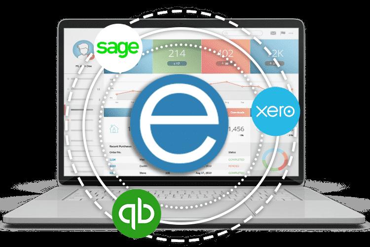 Business Integration Software