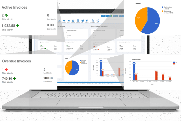 Project Planning Tool - Comprehensive reporting